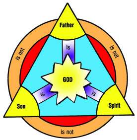 8764-trinity-color