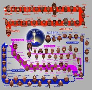 Jesus_genealogies_newer_small