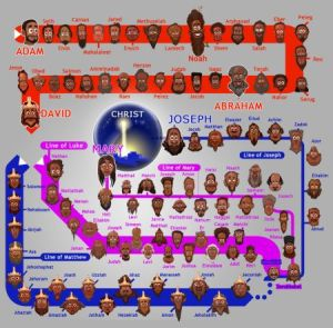 Jesus_genealogies_newer_small